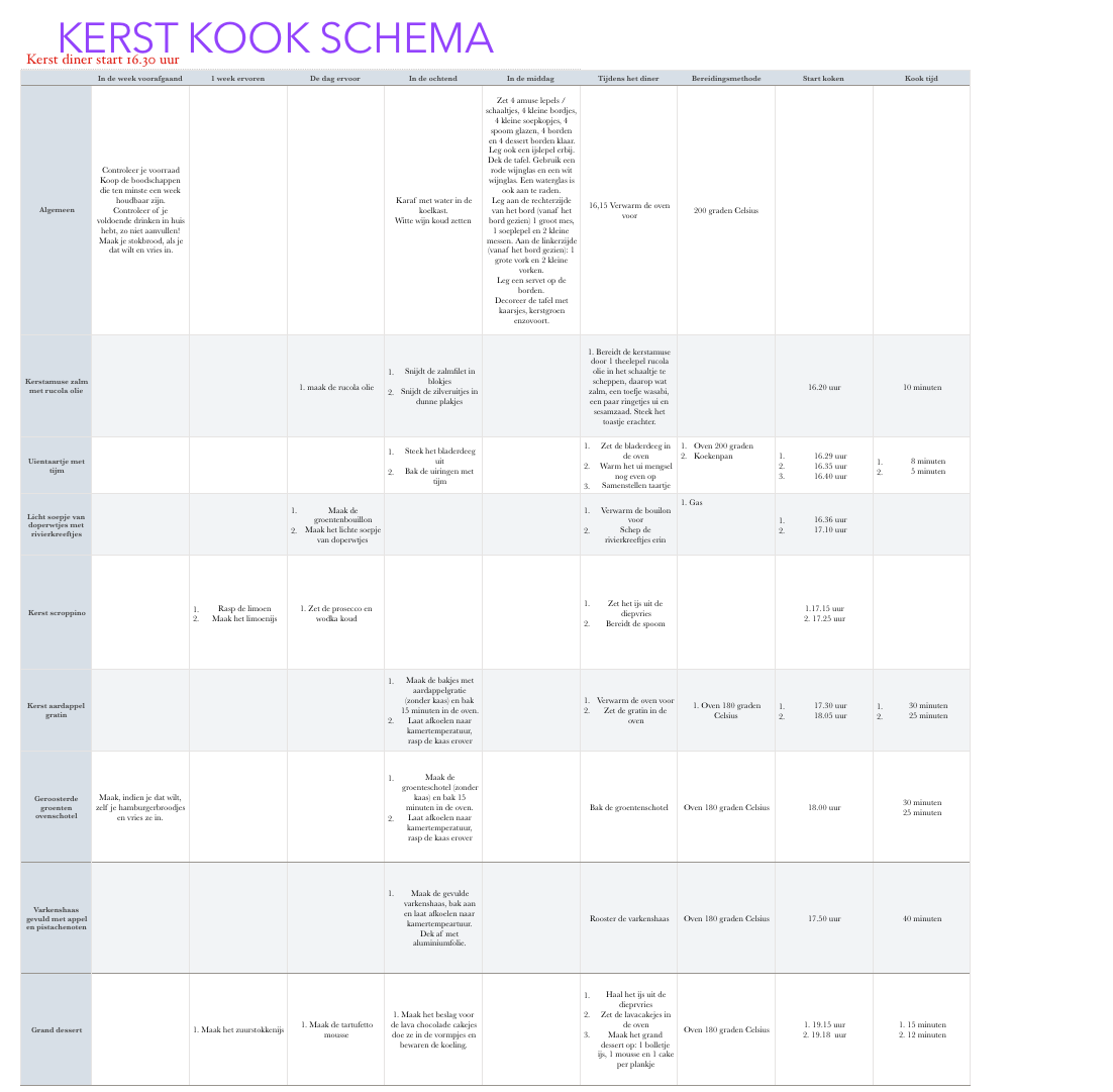 Planning kerstmenu 2015